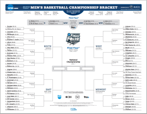 This is an official 2014 March Madness bracket and many are tired of hearing about it.